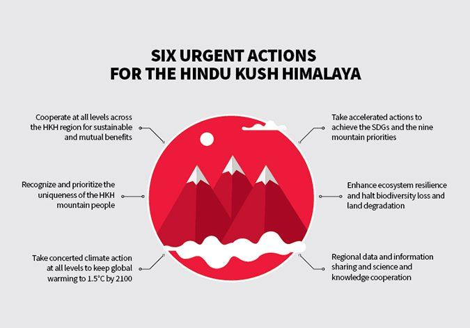 six urgent action for hkh