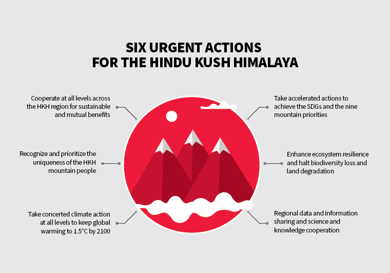 six urgent action hkh call to action