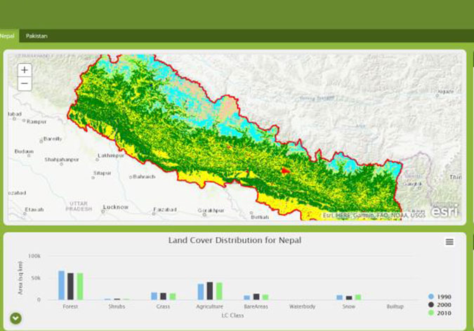 Land cover dynamics in Nepal