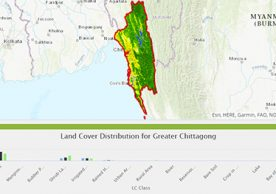 Land Cover Dynamics in Bangladesh