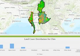 Land Cover Dynamics in Myanmar