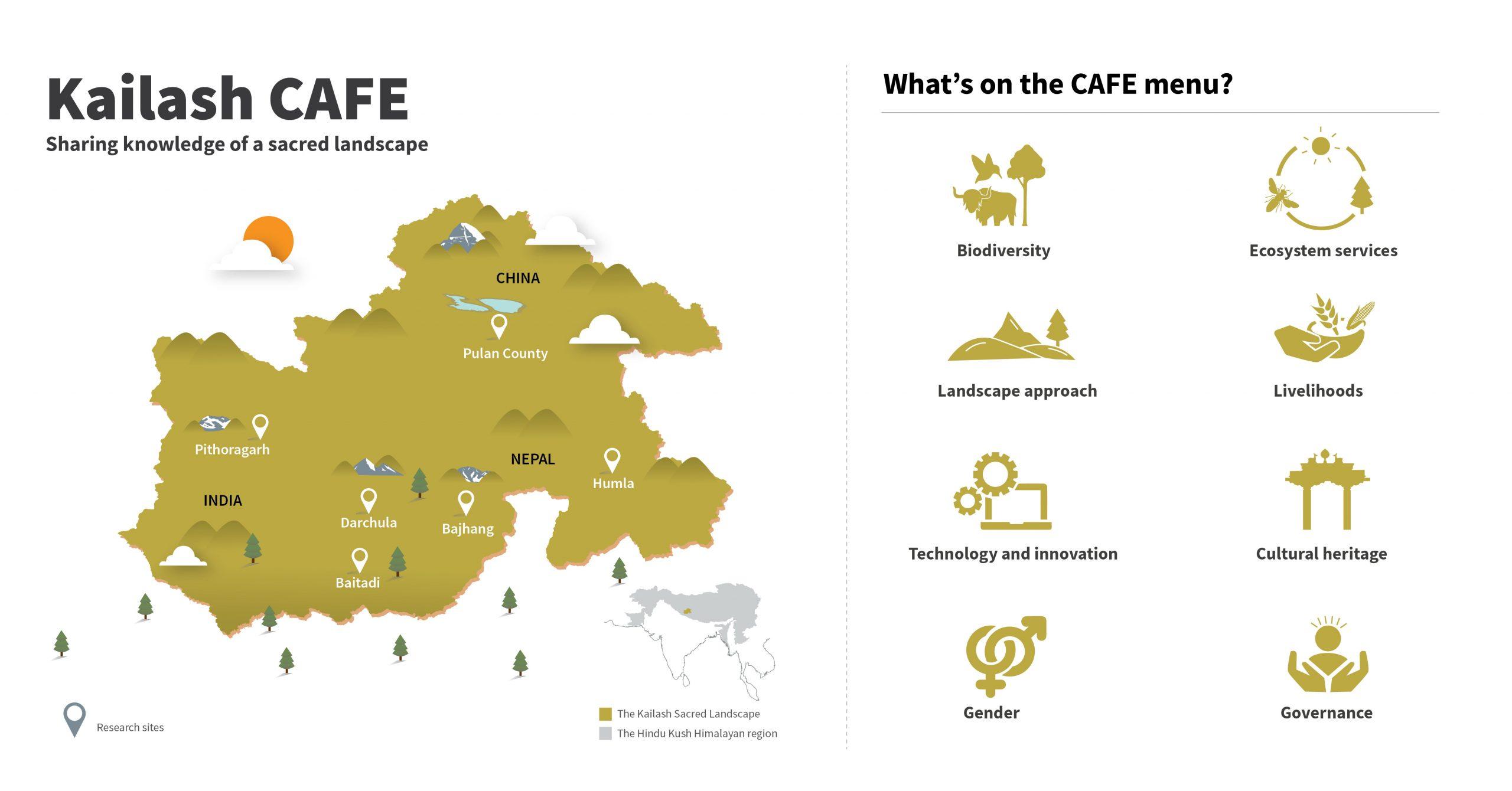 Kailash CAFE