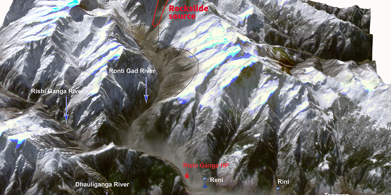 Understanding the Chamoli flood