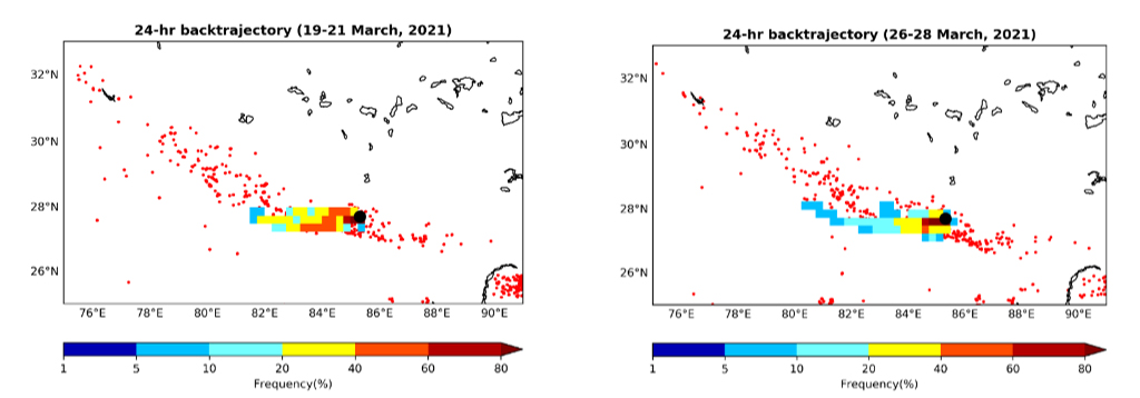 Calculated trajectories for Kathmandu