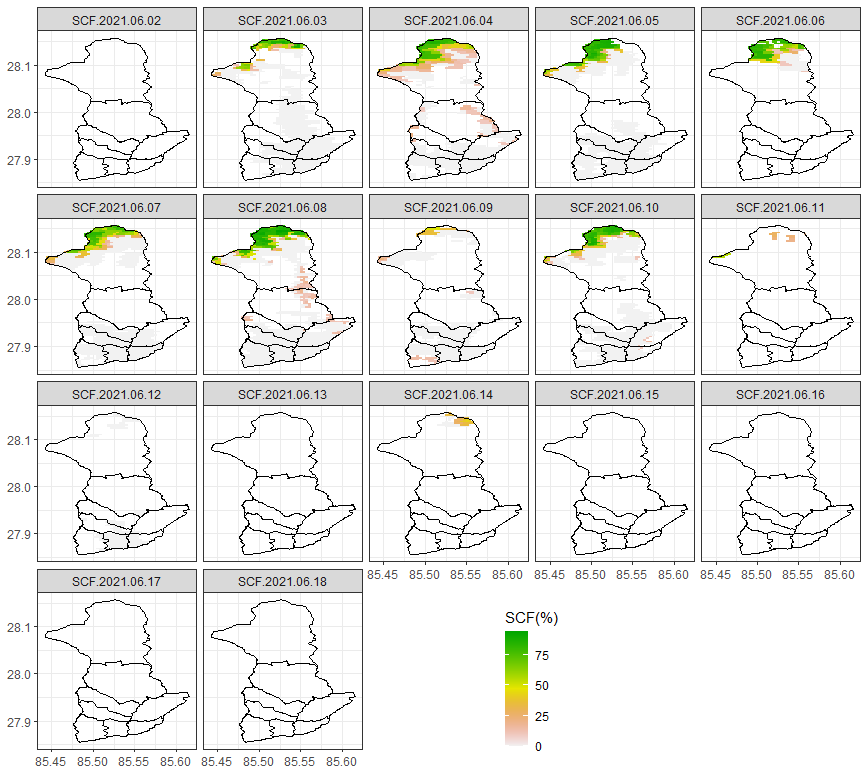 Snow cover change in the Melamchi watershed